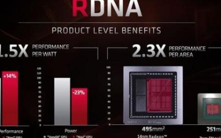 采用全新的7nm架构,AMD RDNA架构的解析
