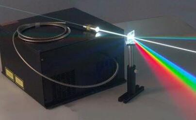 光纤激光器的寿命_光纤激光器结构
