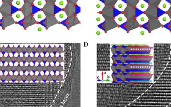 纳米晶体扩大锂离子存储空间来提升电池性能的技术研...