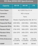 西數NVMe藍盤升級新品SN550,PCIe 3.0通道增加到x4