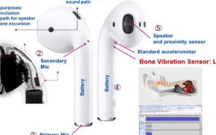 骨振动传感器将带来不一样的高质量语音通话