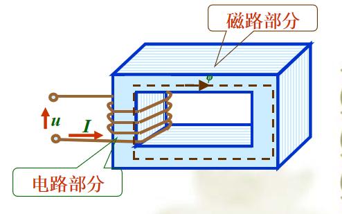 鐵氧體軟磁材料的詳細資料介紹