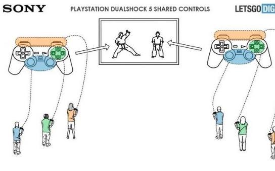 索尼新专利:多人多个手柄控制一个游戏角色