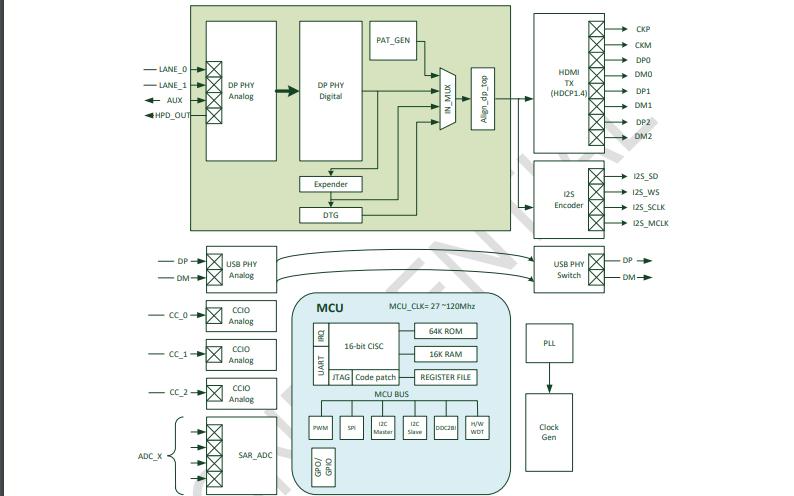 AG9311 TYPE-C转HDMI音视频数据转换器芯片数据手册免费下载