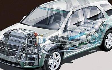 可用于电动汽车驱动系统的高性能激光焊接新材料