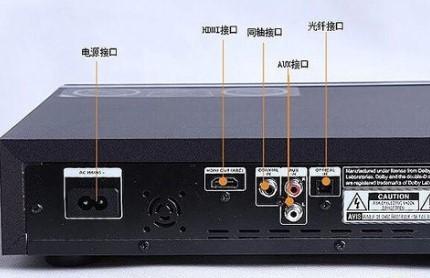 AUX接口在电子设备中的主要用途是什么
