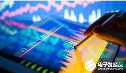 国内机器人行业延续低迷 股市风险性能加大
