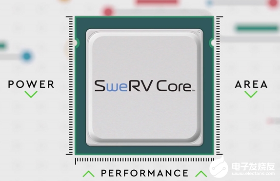 西部數據發布兩款自主RISC-V核心 向第三方芯片廠商開放