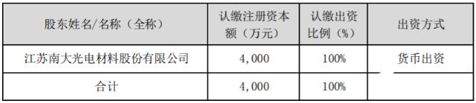 ArF光刻胶产品的开发与产业化项目获批 投资总额约6.56亿元人民币