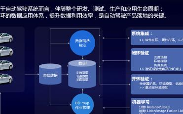 腾讯举办首个自动驾驶技术开放日 助力自动驾驶产品快速落地