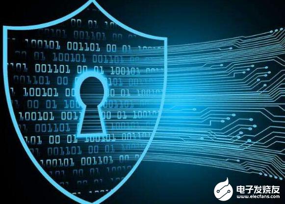 中國網絡安全產業正迎來發展黃金期 預計到2032年有望達到萬億元級別
