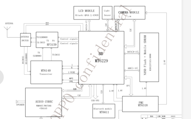 OPPO A113的电路原理图和点位图的维修图低