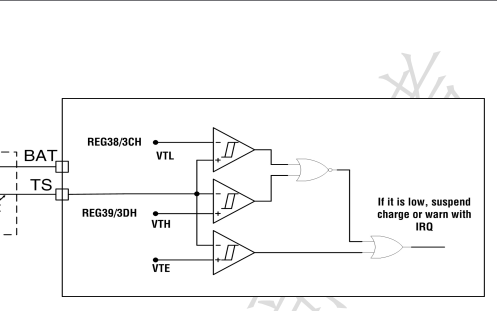 AXP221电源系统管理芯片的数据手册免费下载