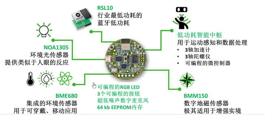 传感器节点怎样做可以实现免维护
