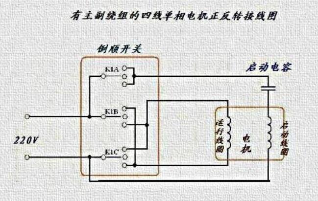 一文解析单相异步电机启动困难的原因