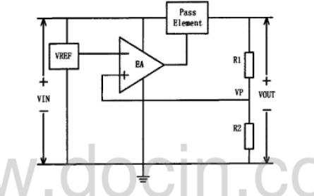 无片外电容的LDO线性稳压器的设计说明
