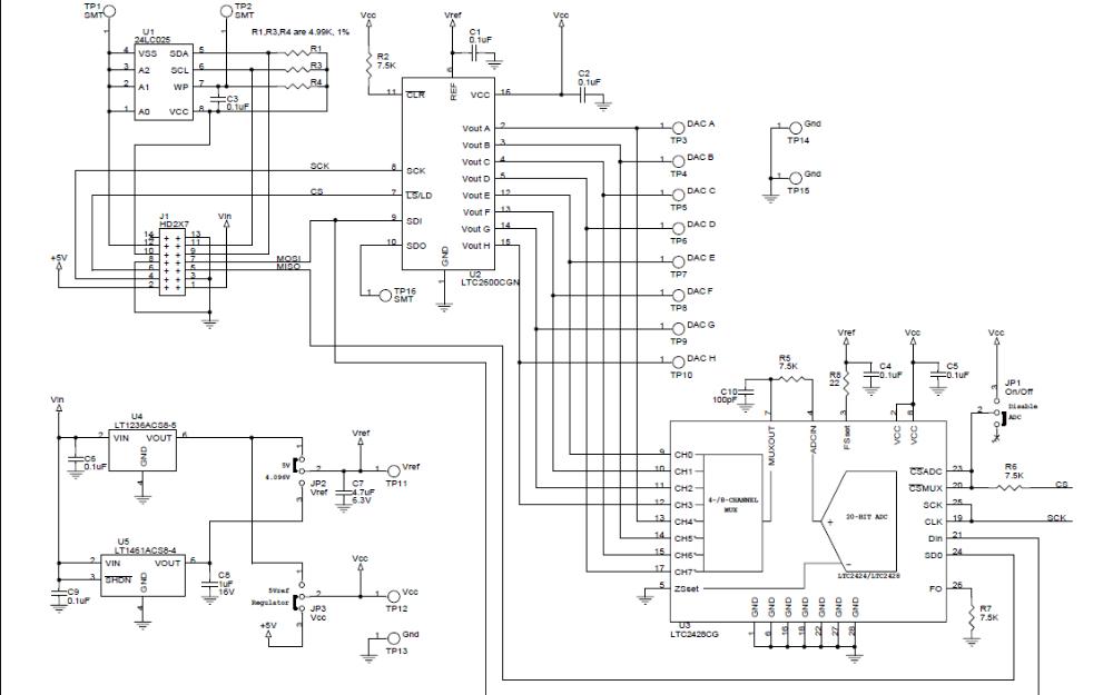 LTC2600八进制16位DAC的电路原理图免费下载