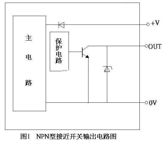NPN和PNP型傳感器接線及三線制和兩線制的區別