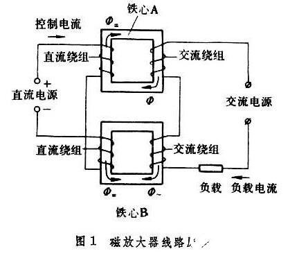 磁放大器工作原理_磁放大器工作特性