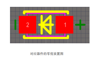 PCB封裝庫及元器件標號的設計標準詳細資料說明