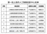 寒武纪和商汤入选上海首批人工智能创新中心名单