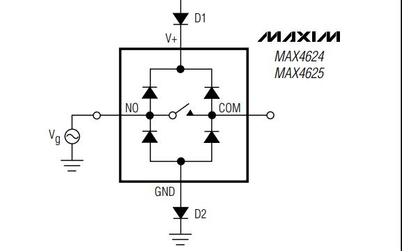 MAX4624和MAX4625单电源SPTT模拟开关的数据手册免费下载