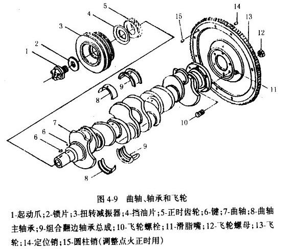 发动机曲轴结构及作用分析