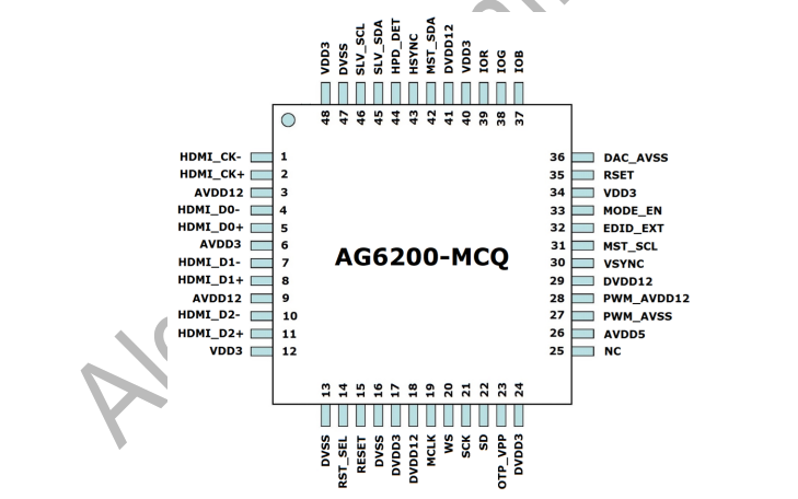 AG6200-MCQ系列HDMI到VGA转换器的数据手册免费下载