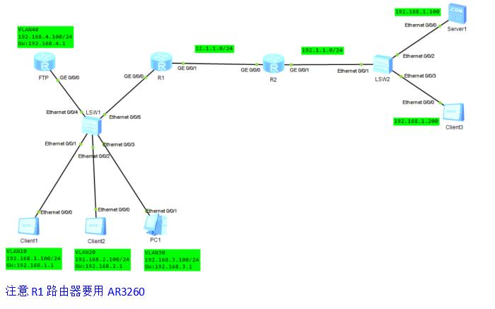 eNSP模拟器的简要的操作详细资料说明