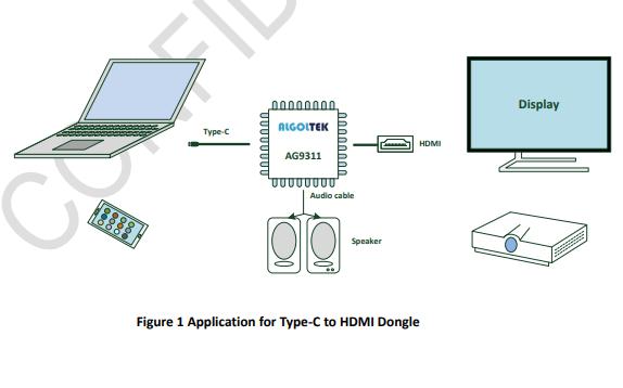 AG9311 Type-C到HDMI的USB转换器的数据手册免费下载