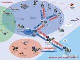 新功能服务正在加强北约有效指挥和控制电磁作战的能力