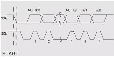 I2C總線的特點及工作原理解析