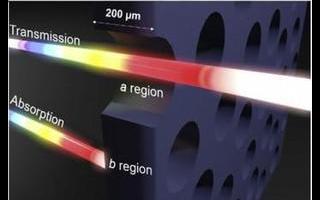 用打孔方式让太阳能电池的晶体硅变得透明