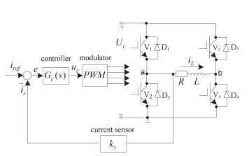 磁轴承用PWM H桥单极开关功率放大器中电流传感电阻的设计资料说明