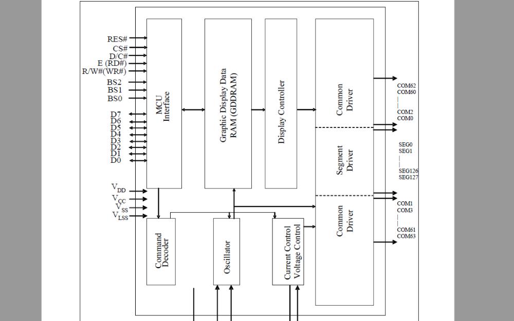 SSD1306 OLED驱动芯片的数据手册免费下载