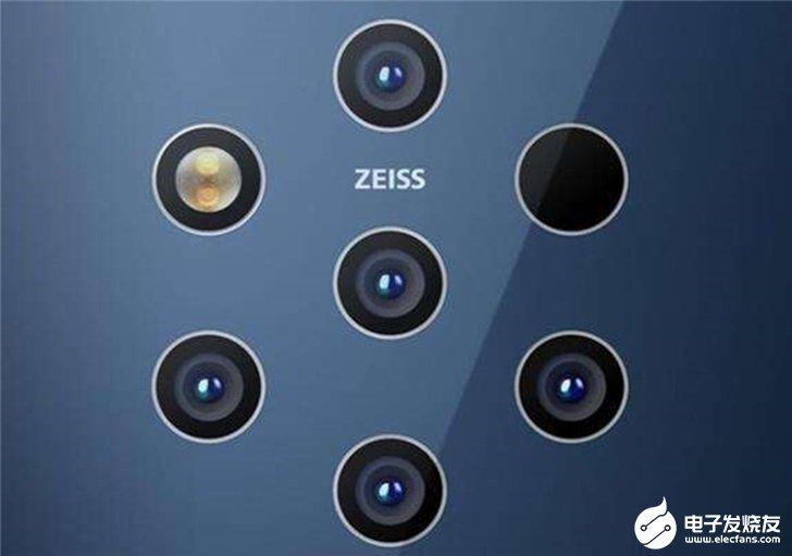 新一轮摄像头像素大战开启,谁会率先推出2亿像素的手机