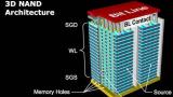 东芝WD联盟3D NAND采用三星技术进行量产