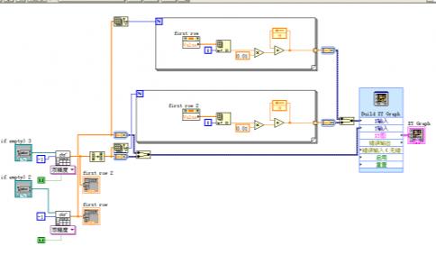 徐工解答:LabVIEW編程技巧及MySQL數據庫連接設計