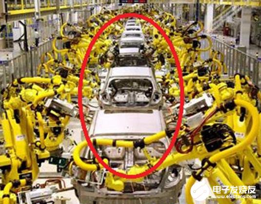 工业机器人产量增速转正 产业出现一定边际的改善