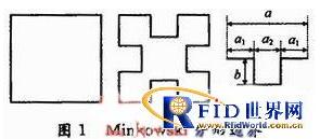 UHF RFID读写器天线可以怎样来设计