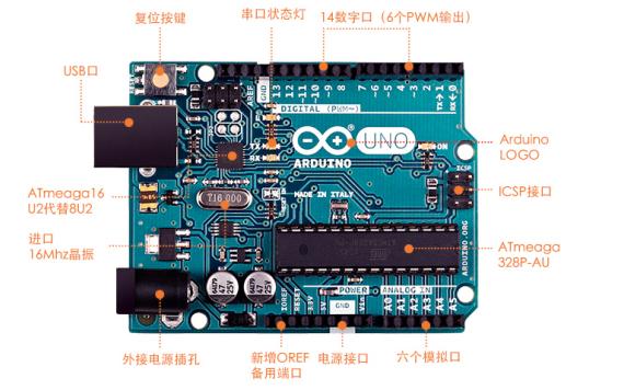 Arduino UNO开发板的详细资料介绍