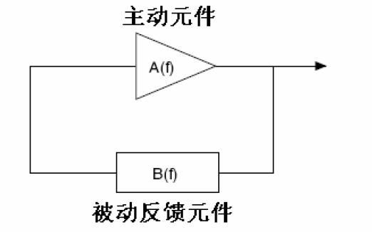 微控制器振荡器电路的设计指南免费下载