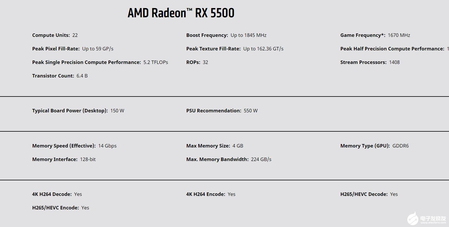 MD RX 5500XT显卡发售,搭载22组计算单元与1408流处理器
