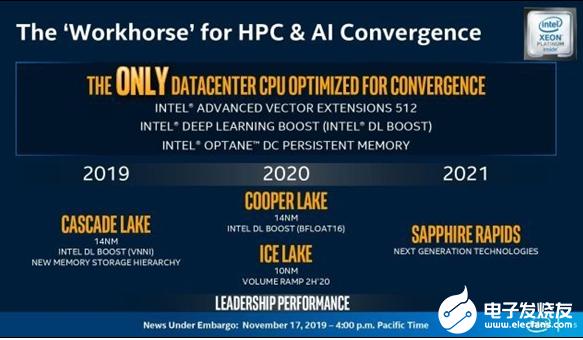 Intel否认服务器CPU延期 Cooper Lake处理器明年上半年如期交付