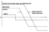 为什么将运算放大器用作比较器时会造成低速度呢?