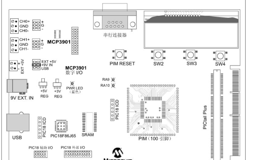 MCP3901 ADC评估板的用户手册免费下载