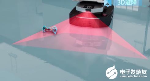 仙知机器人不断丰富实用功能 有利于创造更大的价值