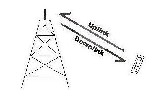 5G对TDD的实现方法