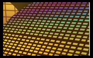 中国已经成功进军全球首条5nm芯片的生产线