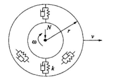 胎压监测信号的误差应该如何处理和共振频率的提取方法详细说明